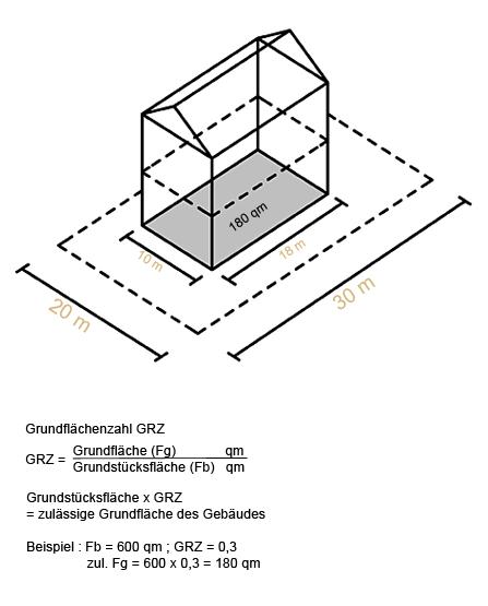 Architektur Lexikon